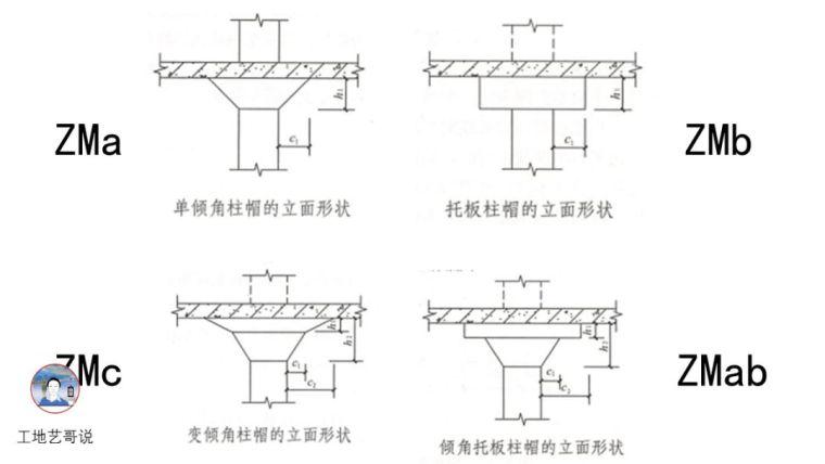 建议收藏!结构钢筋89种构件图解一文搞定_62