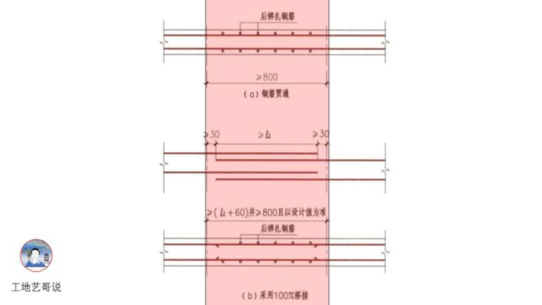 建议收藏!结构钢筋89种构件图解一文搞定_61