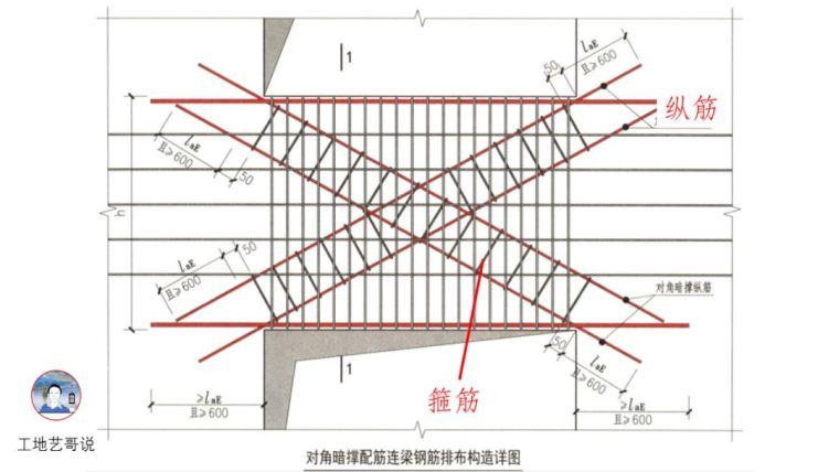 建议收藏!结构钢筋89种构件图解一文搞定_20
