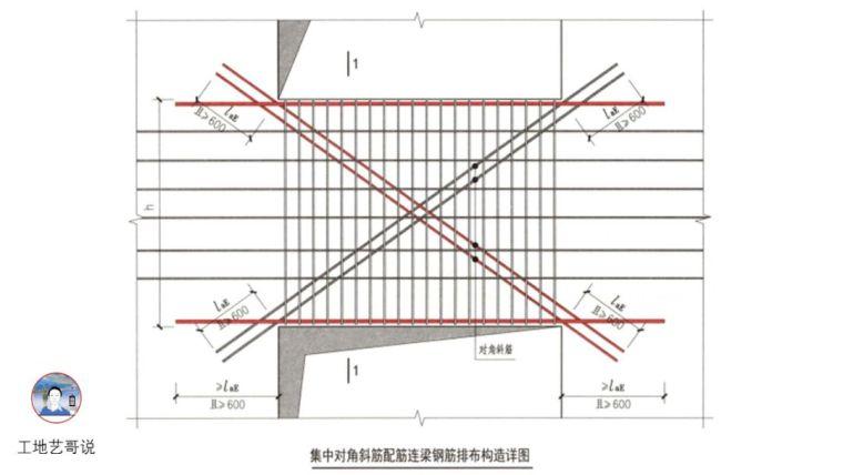 建议收藏!结构钢筋89种构件图解一文搞定_22