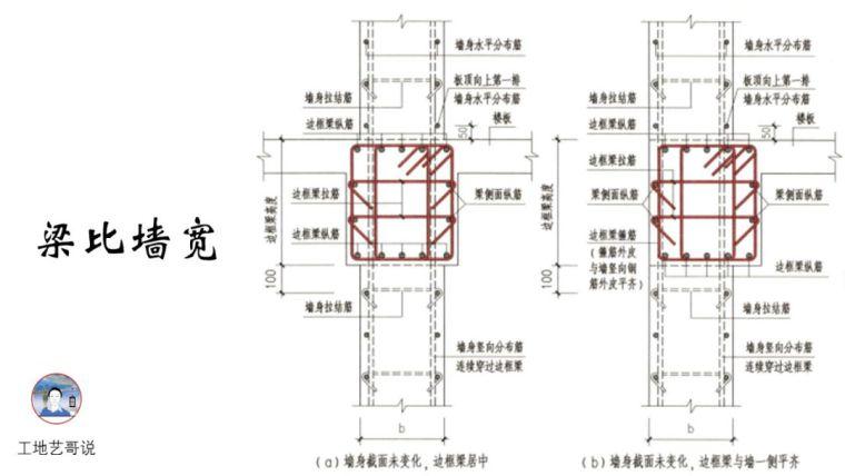 建议收藏!结构钢筋89种构件图解一文搞定_25