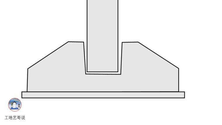 建议收藏!结构钢筋89种构件图解一文搞定_88