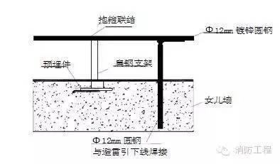 消防工程最全的施工方案流程细节,图文介绍_15