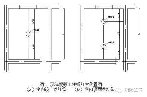 消防工程最全的施工方案流程细节,图文介绍_10