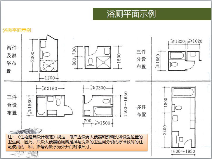 住宅户型精细化设计讲解(图文并茂)-浴厕平面示例