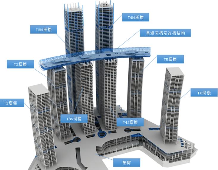 复杂地质条件异型立面超高层施工技术讲解