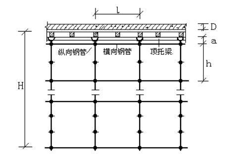 建筑工程盘扣式脚手架模板工程施工方案-盘扣式楼板支撑架立面简图