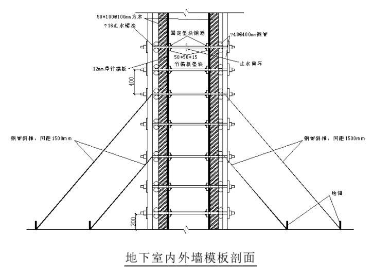 商品房开发建设项目模板工程专项施工方案