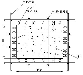 房屋建筑住宅小区模板工程专项施工方案