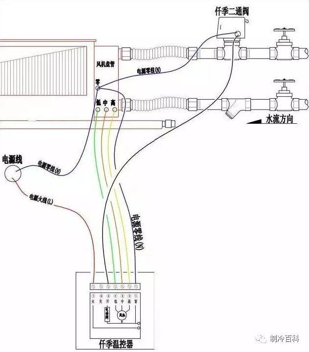风机盘管接线方法_故障_分类,全在这里了_11