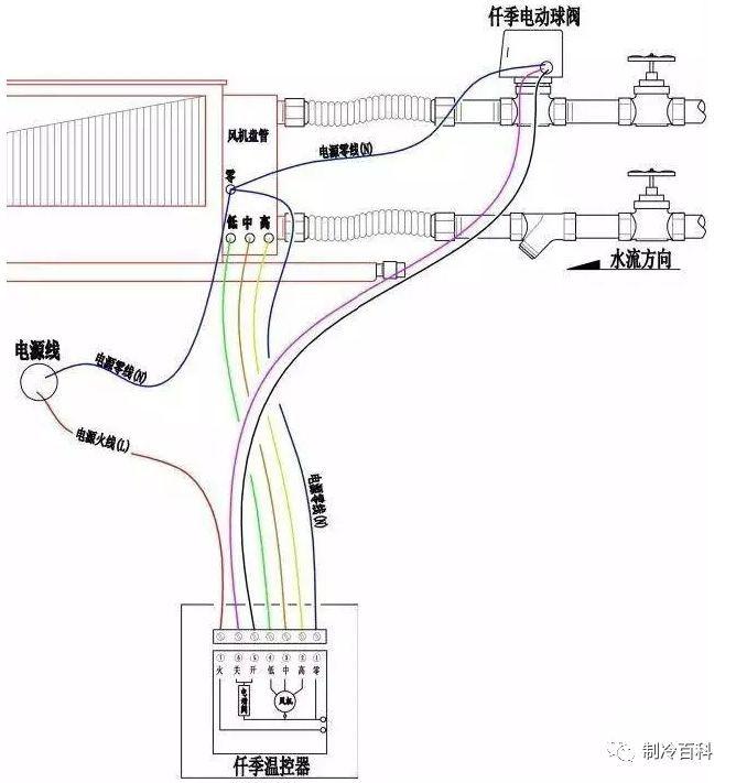 风机盘管接线方法_故障_分类,全在这里了_12