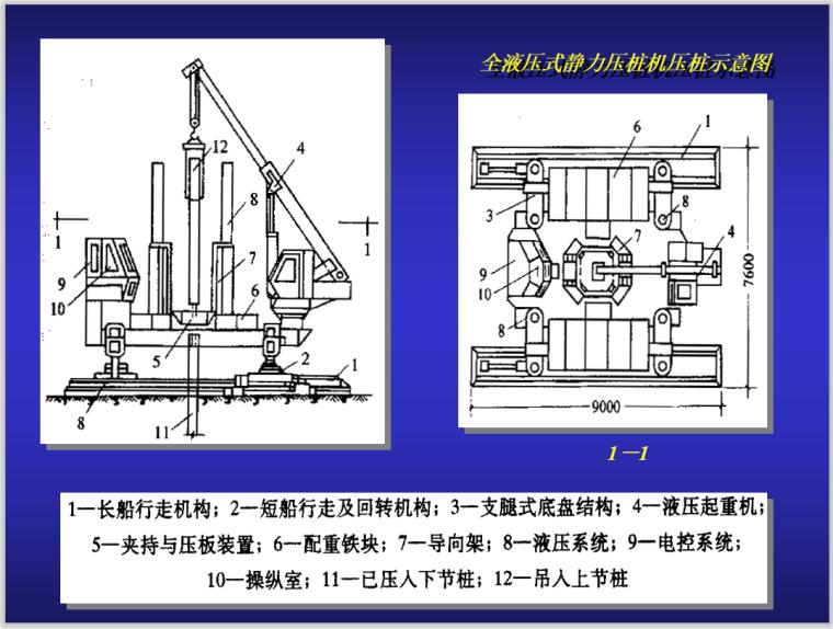 全液压式静力压桩机压桩示意图