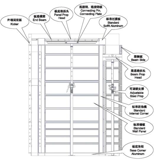 房屋建筑工程项目现场铝模板施工方案