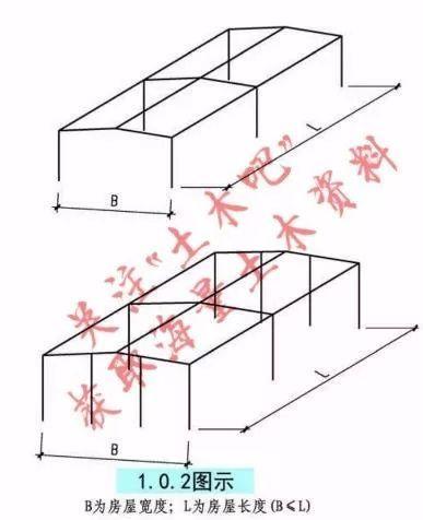 门式刚架爆点问题图文解析