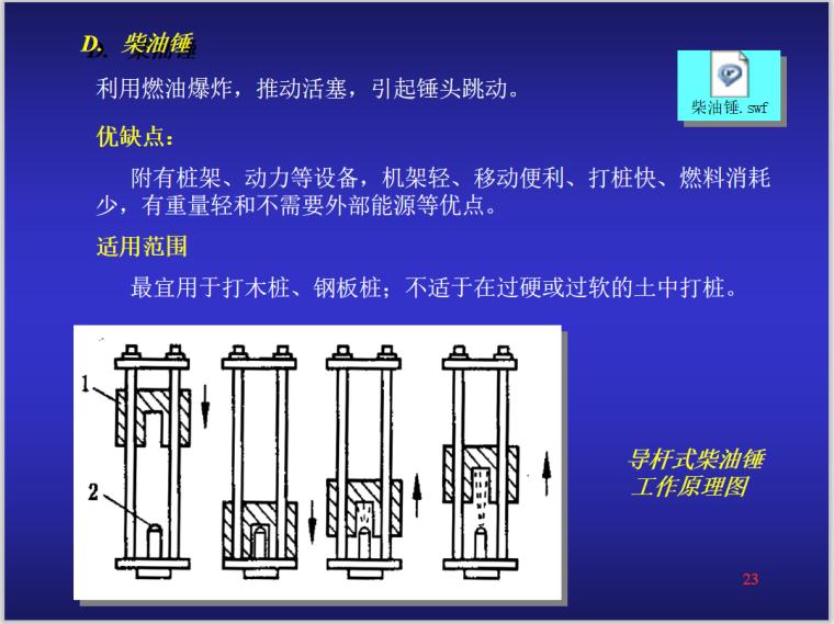 杆式柴油锤