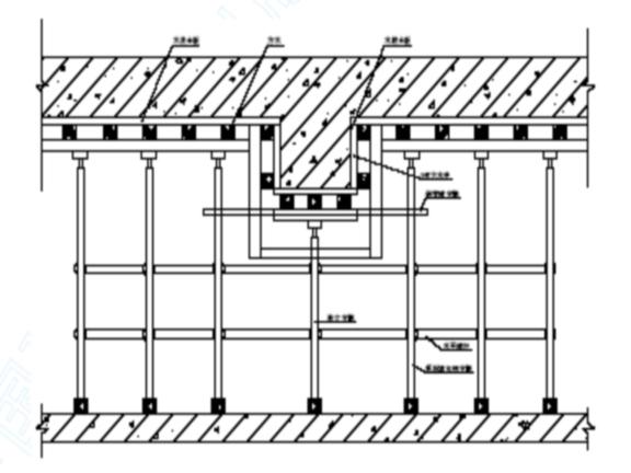 建筑工程现场模板工程施工技术交底
