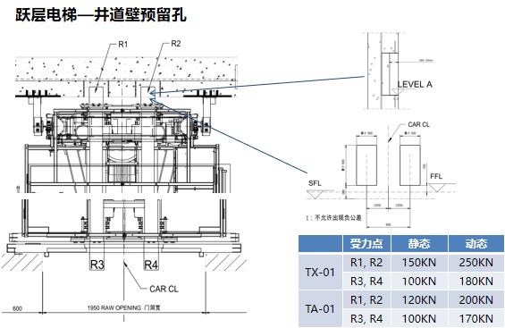跃层电梯井道壁预留孔