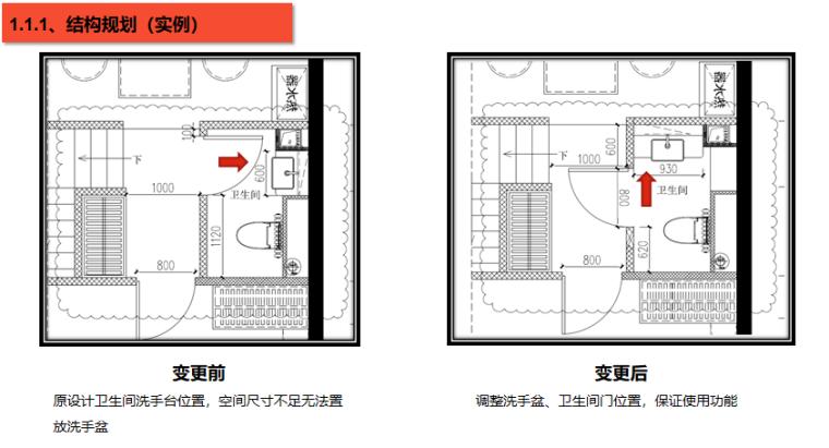 结构规划(实例)