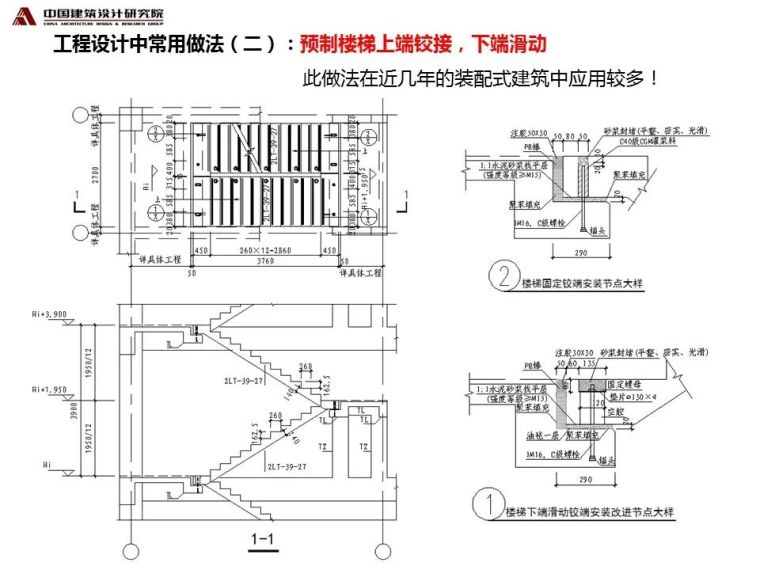 装配式混凝土楼梯的设计与研究ppt_6