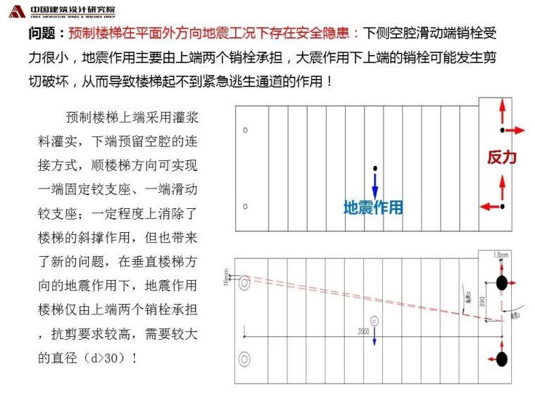 装配式混凝土楼梯的设计与研究ppt_7