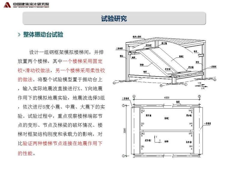 装配式混凝土楼梯的设计与研究ppt_23