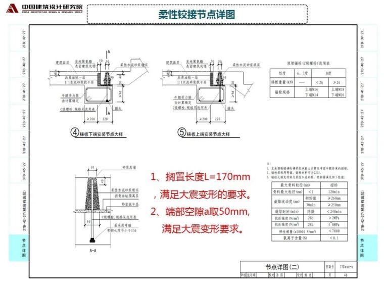 装配式混凝土楼梯的设计与研究ppt_30