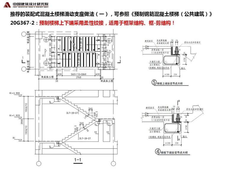 装配式混凝土楼梯的设计与研究ppt_34
