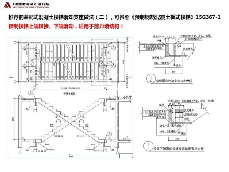 装配式混凝土楼梯的设计与研究ppt_35