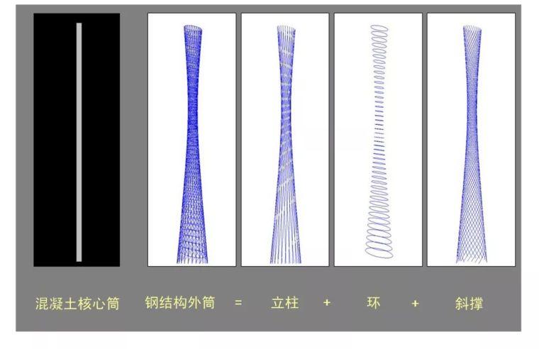 获奖作品18 广州塔 中国建筑学会创作大奖_8