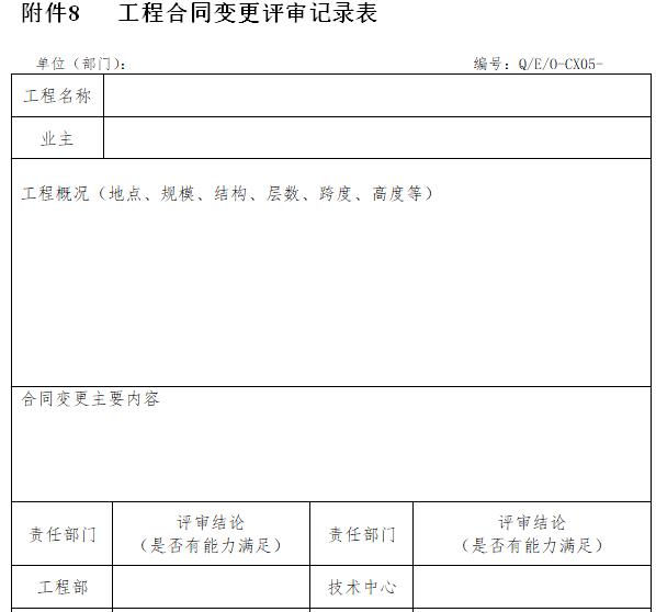 工程合同变更评审记录表