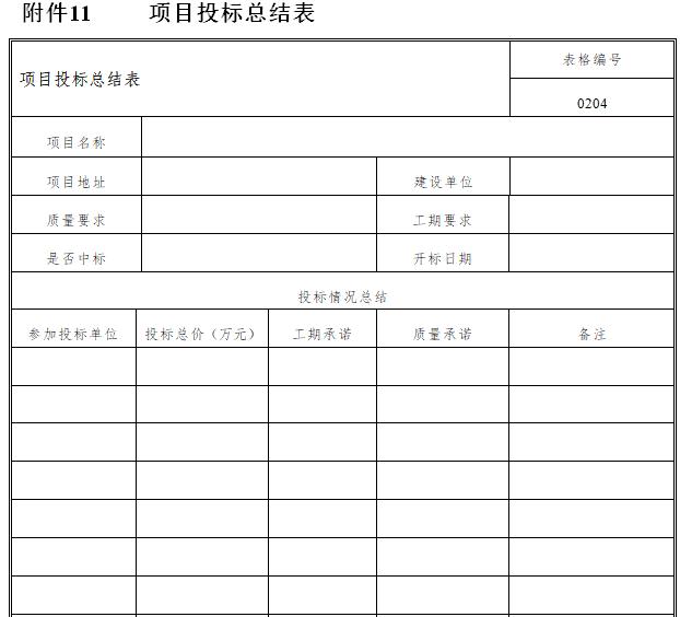 项目投标总结表