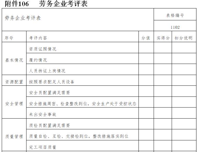 劳务企业考评表