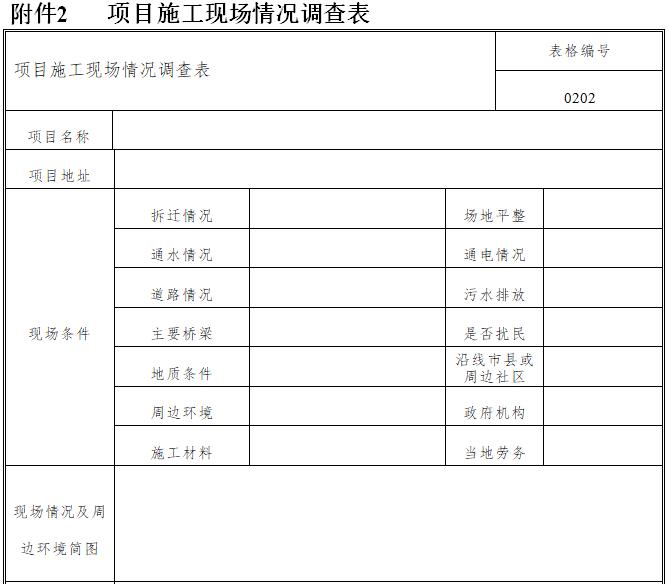 项目施工现场情况调查表