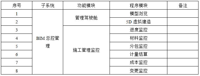BIM+经营管理系统实践应用_8