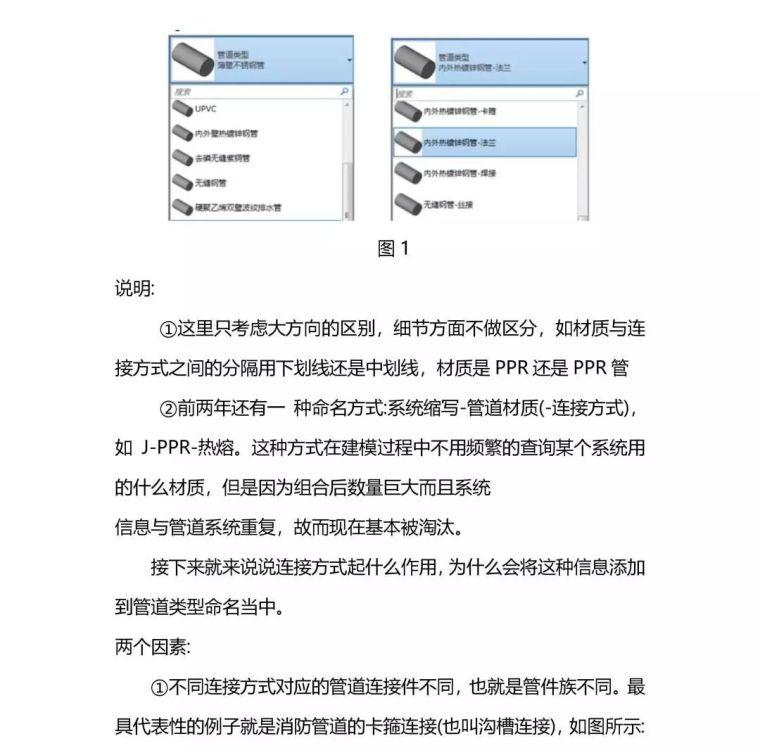 机电BIM应用标准对比分析——标准规则篇_2