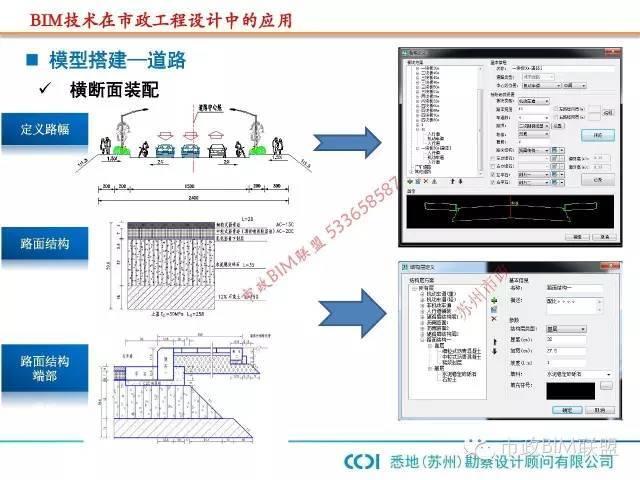 货真无价!BIM技术在市政工程设计中的应用_6