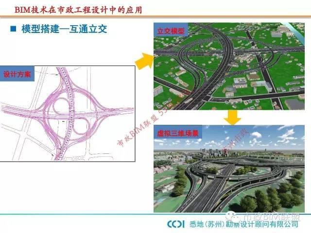货真无价!BIM技术在市政工程设计中的应用_10
