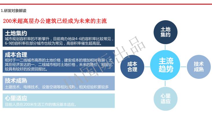 200m以下超高层办公产品标准化研究_139页