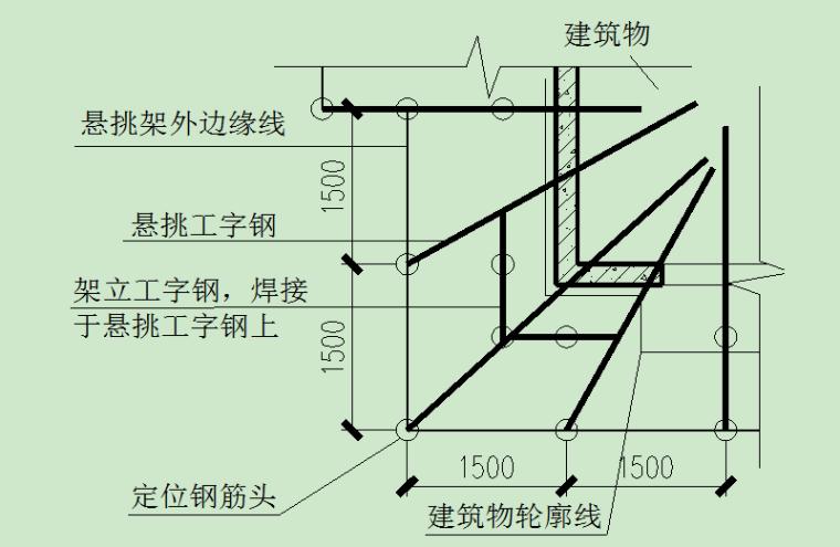 悬挑式脚手架安全专项施工方案-悬挑架转角处平面布置图