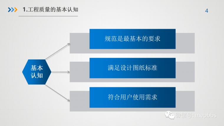 精品工程含义_管理_工艺及细部效果要点图文_4