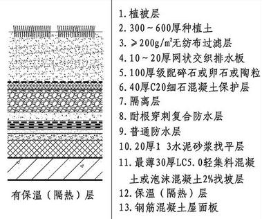 广东省住宅工程质量常见问题防治操作指南