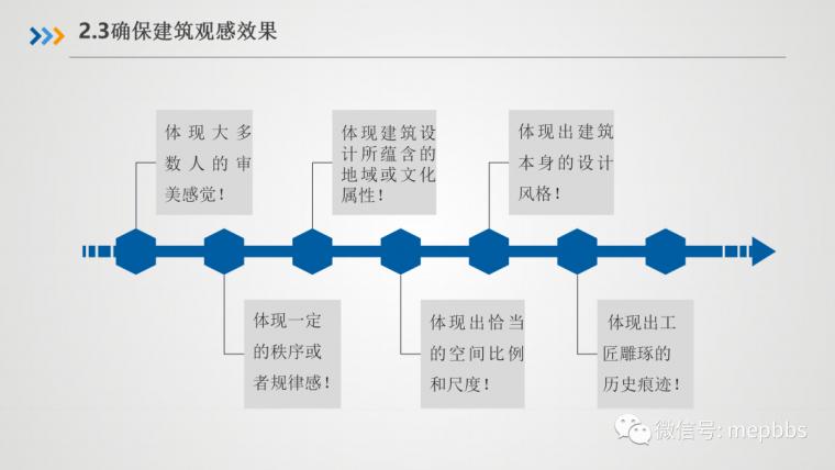 精品工程含义_管理_工艺及细部效果要点图文_12