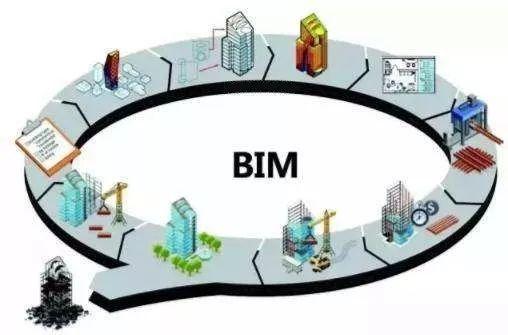 BIM+经营管理系统实践应用_3