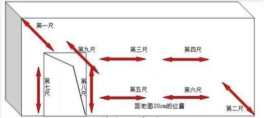 装修阶段工程质量实测实量监理交底,附表格