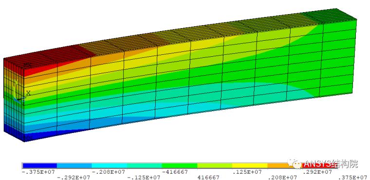 如何获取梁单元截面栅格点和积分点计算结果_11