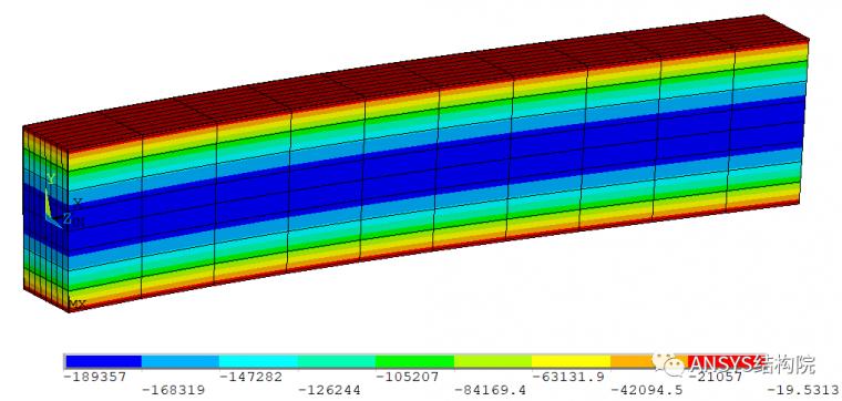 如何获取梁单元截面栅格点和积分点计算结果_12