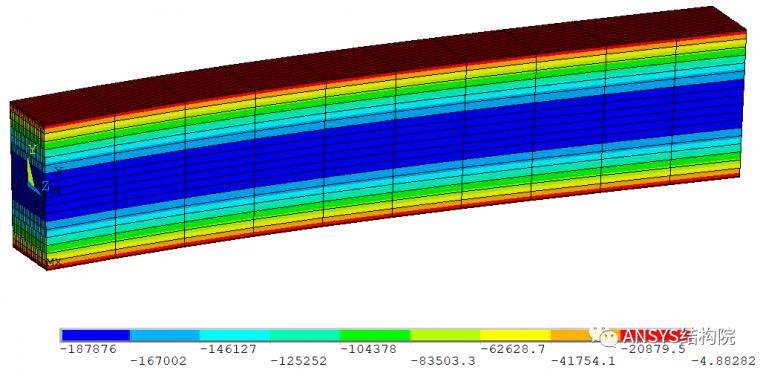 如何获取梁单元截面栅格点和积分点计算结果_14