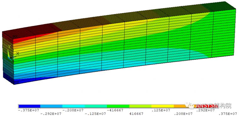 如何获取梁单元截面栅格点和积分点计算结果_13