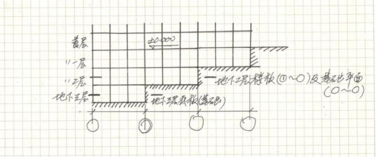 """结构工程师如何""""画图""""杂谈(八)_15"""