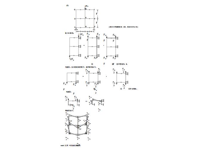 结构力学习题答案预览-4